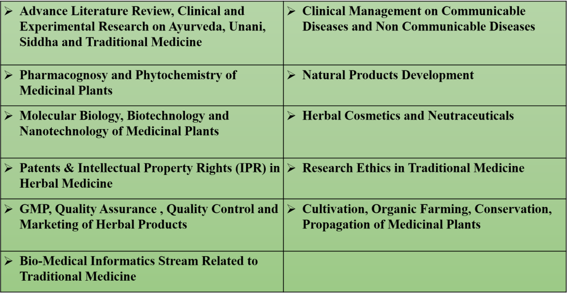 herbal products literature review Aloe vera gel research review he is involved in several collaborative research projects on natural products both in a systematic literature review.